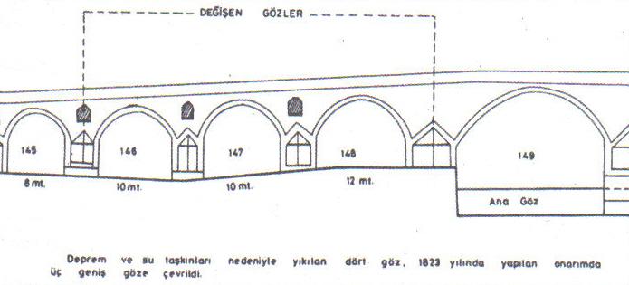 tadilat1 67
